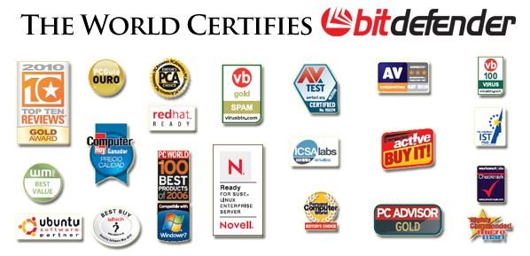 BIS_awards